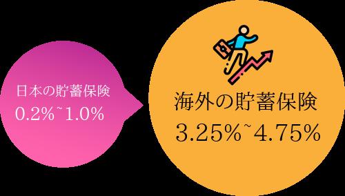 chart21